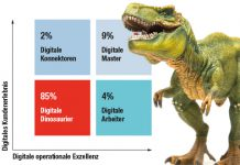 «Digitale Dinosaurier»